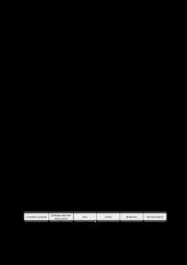 file-pdf-301