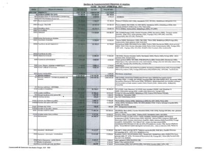 file-pdf-368